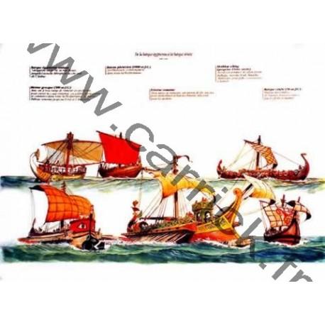 Poster De la barque égyptienne à la barque vénète