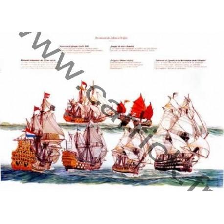 Poster Du vaisseau du XVII à l'empire